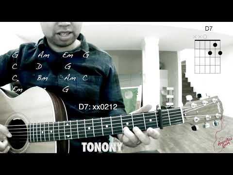 Farakely (Dama) - Malagasy Guitar Tutorial