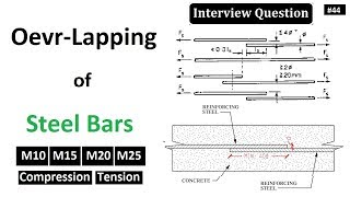 Over-lapping of steel bars according to concrete strength in Urdu/Hindi