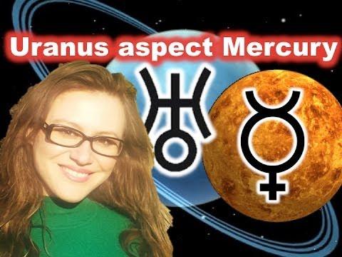 Uranus Aspect Mercury in Astrology