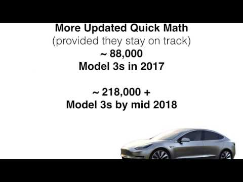 What We Learned About the Tesla Model 3 on February 22 2017