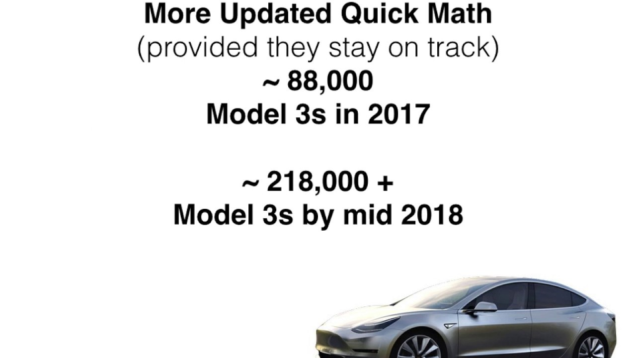 Everything we just learned about the Tesla Model 3