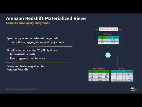 Amazon Redshift Materialized Views