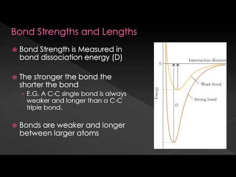 Molecules and Compounds: Bond Lengths and Strengths