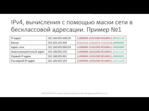 Глава 1. 19 IP адресация IPv4, часть 4