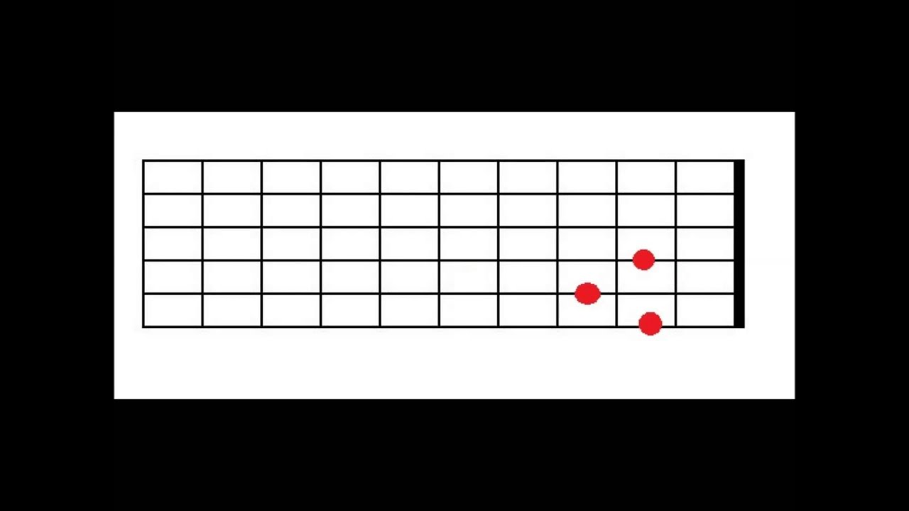 Linkin Park The Messenger How To Play Guitar Youtube