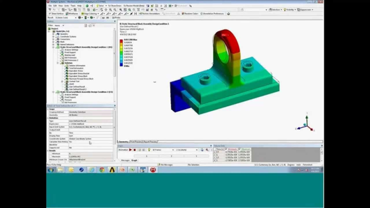 Advanced Postprocessing Techniques in ANSYS - ANSYS e
