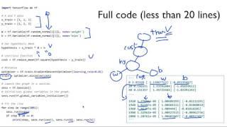 ML lab 02 - TensorFlow로 간단한 linear regression을 구현 (new)