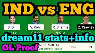 IND vs ENG Dream11| IND vs ENG | IND vs ENG Dream11 Team| screenshot 2
