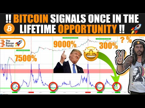 BITCOIN SOON SIGNALS ONCE IN THE LIFE TIME BUY OPPORTUNITY - TRUMP HATES CENTRALISED SOCIAL MEDIA...