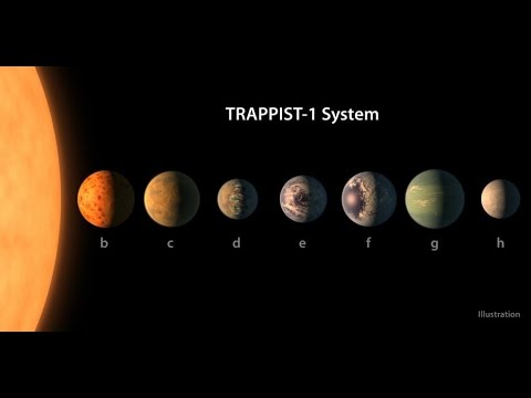 NASA TRAPPIST-1 News ( 7 Exo Planets Discovered  )