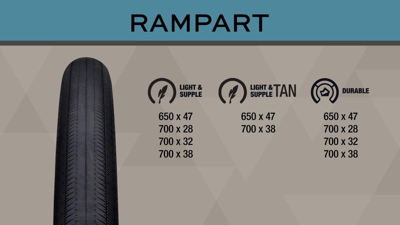 Rampart | Teravail