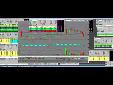 option trading platforms Market Making Firm join know live trading room