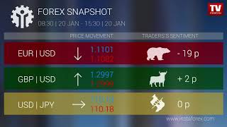InstaForex tv news: Who earned on Forex 20.01.2020 15:30