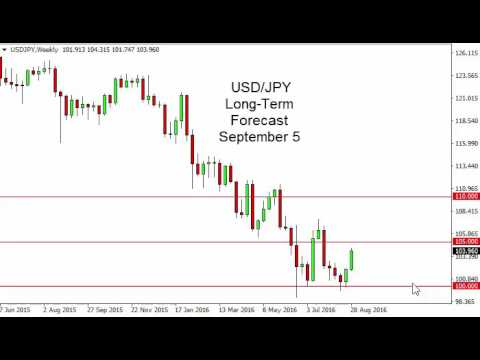 USD/JPY Forecast for the week of September 5 2016, Technical Analysis
