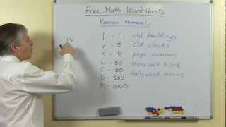 Learn Roman Numerals