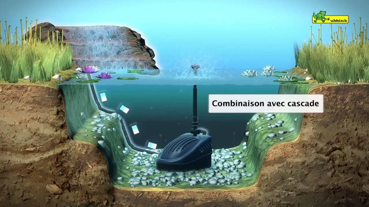 Pompe de bassin jardiland tuto prsentation et du power for Pompe bassin jardiland