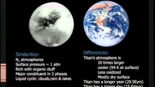 Comparing Worlds: Climate Catastrophes in the Solar System