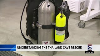 Understanding the Thailand cave rescue