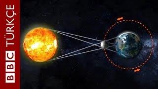 ABD'de tam güneş tutulmadı  'Büyük Amerikan Tutulması'nı özel kılan ne?   BBC TÜRKÇE