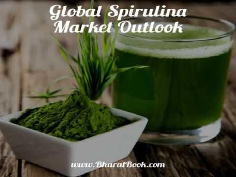 Global Spirulina Market Outlook