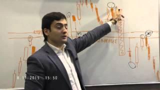 видео Про Форекс тренд и методы его определения