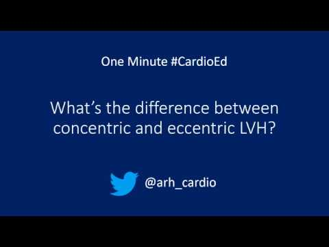 One Minute #CardioEd: What's  the difference between concentric and eccentric LVH?