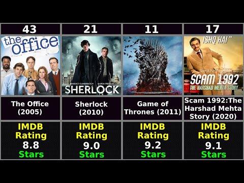 Top 50 IMDb's Highest Rated TV Shows I Internet Movie Database.