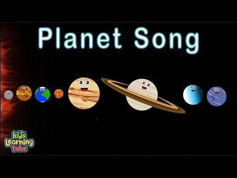 Planets in our Solar System Song/Planet song