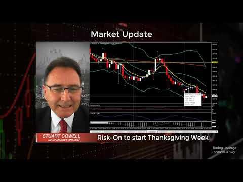 risk-on-to-start-thanksgiving-week-|-november-25,-2019