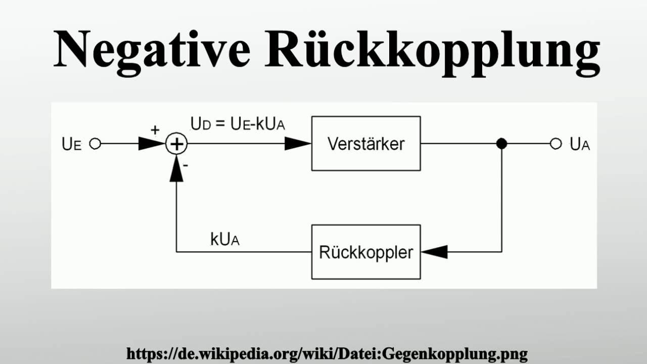 Nett Blockdiagramm Rückkopplungsschleife Bilder - Der Schaltplan ...