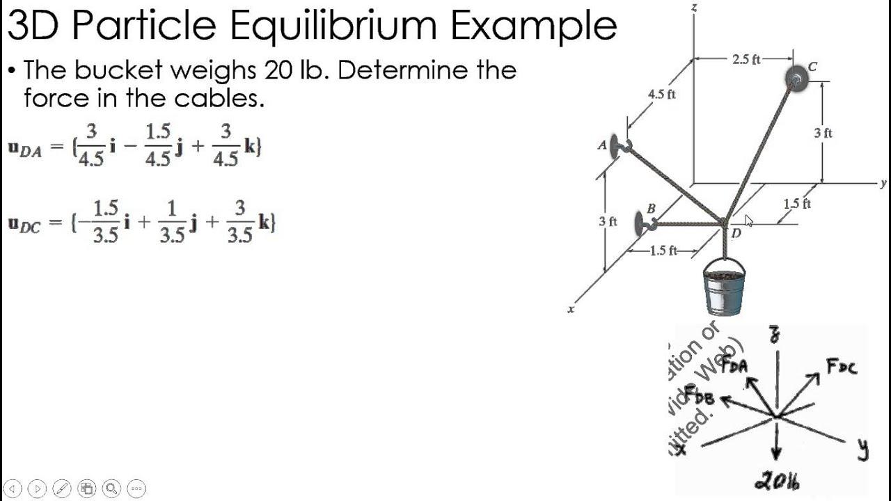 Statics Example  3d Particle Equilibrium 2
