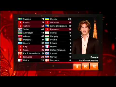 France Eurovision 2012 Voting