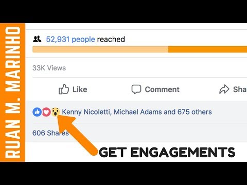 Facebook Advertising - How To Make Money Using Facebook Ads