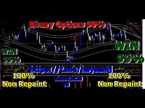 Best IQ Option 99% Signal Option simo2020v3 Indicator 100% Non Repaint