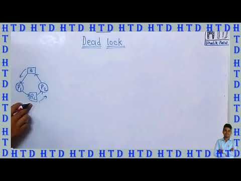Introduction of Deadlock in Hindi