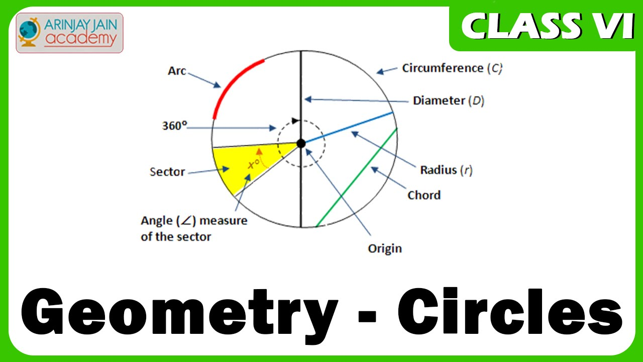 Geometry - Circles - Maths Class VI - CBSE/ ISCE/ NCERT - YouTube