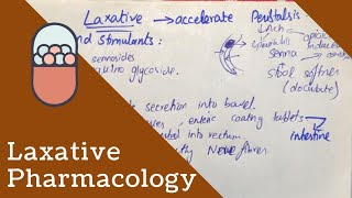 LAXATIVES  PHARMACOLOGY - Types, Mechanism of Action, Contraindications.