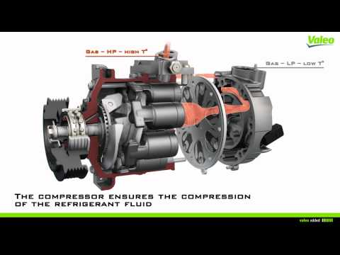 The compressor, a central part of the A/C loop by Valeo