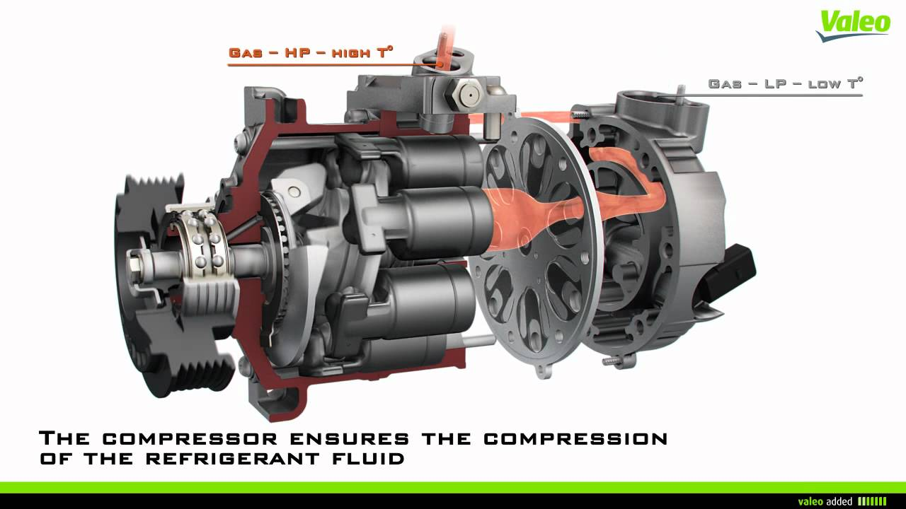 car air conditioning compressor. the compressor, a central part of a/c loop by valeo car air conditioning compressor s