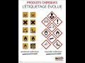 pictogramme de sécurité en chimie