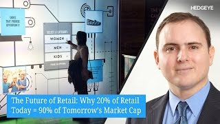 The Future of Retail: Why 20% of Retail Today = 90% of Tomorrow's Market Cap