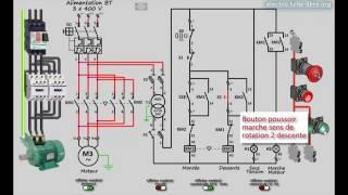 Démarrage deux sens de marche d'un moteur asynchrone triphasé [Sciences Techniques]