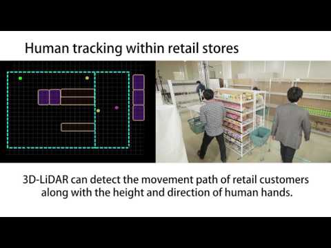 Multi-Purpose 3D-LiDAR (TOF) Analytics Platform : Hitachi