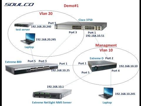 Extreme Networks Demo Scenarios
