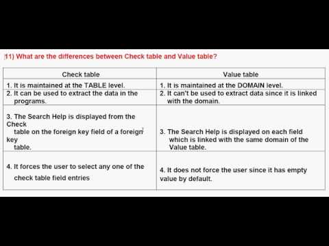 What are the differences between Check table and Value table