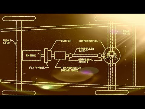 POWER TRANSMISSION SYSTEM IN REAR WHEEL DRIVE VEHICLES EXPLAINED (In Hindi).
