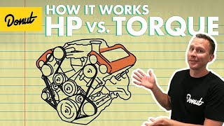 Torque vs Horsepower | How It Works