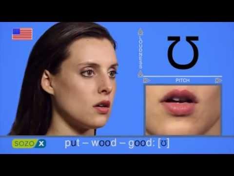 IPA Vowels