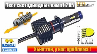 Ксенон RS H7 35W 5000K Xenon лампы