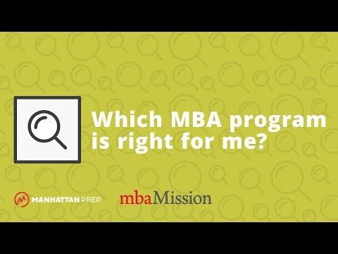 Which MBA program is right for me? | All Your MBA Questions Answered